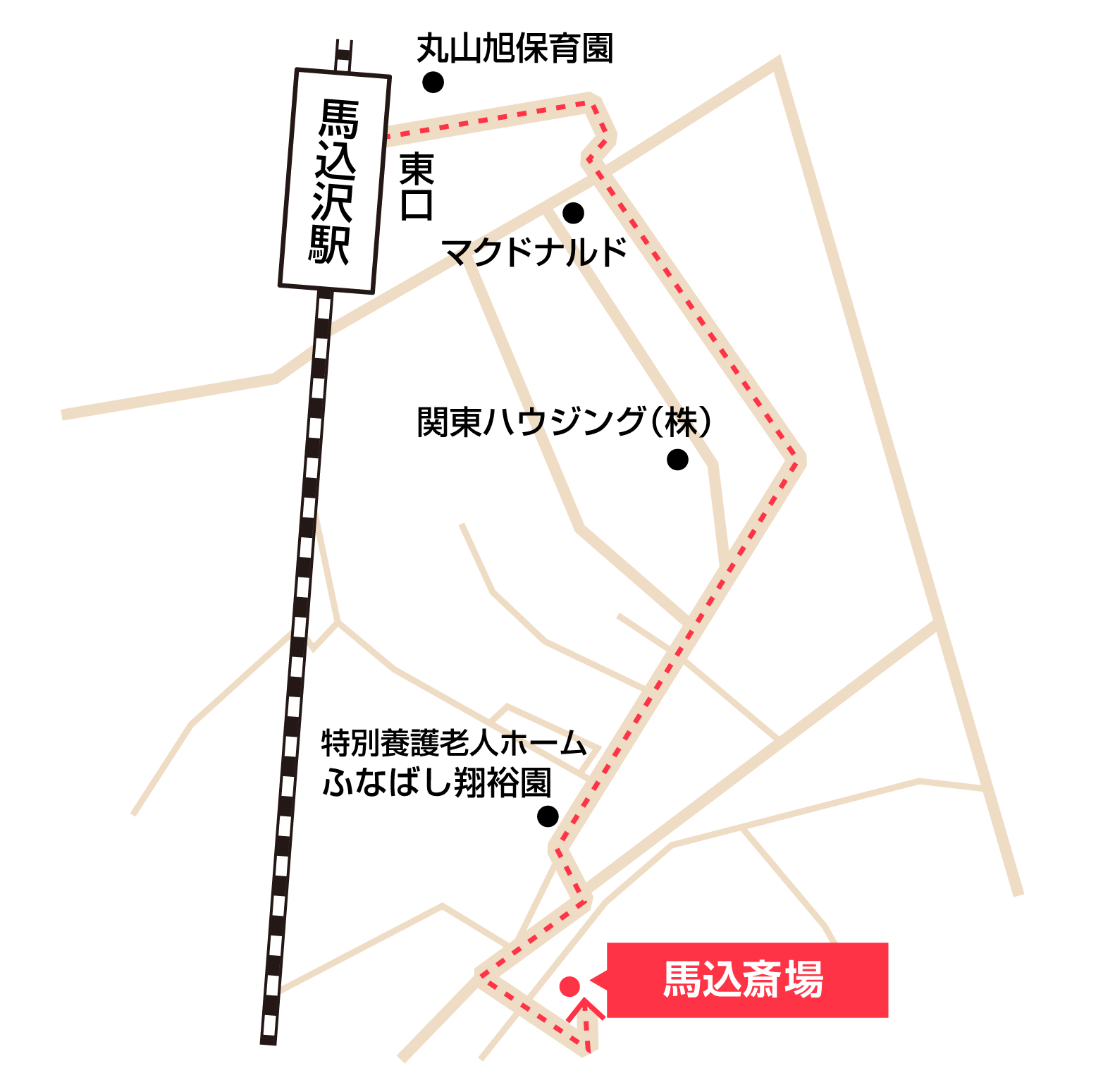馬込斎場への徒歩・バスでの行き方・アクセスを記した地図