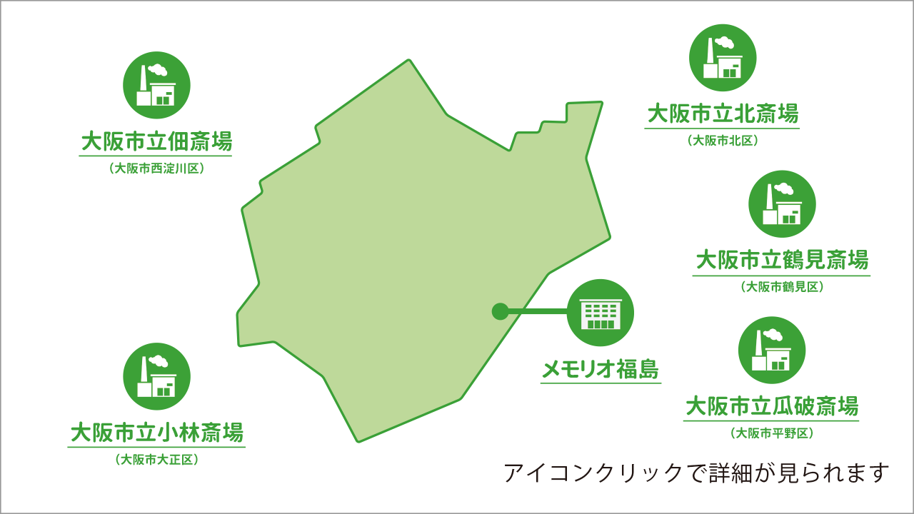 大阪市福島区にある葬儀場・火葬場の位置を記した地図